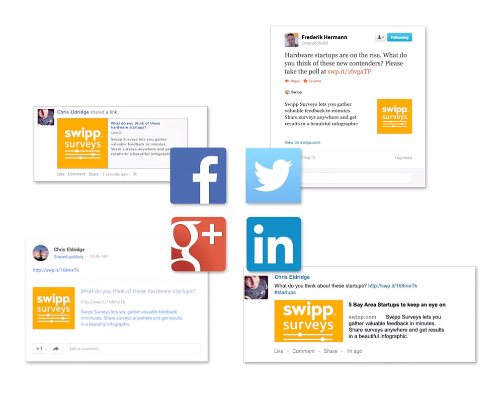 All Swipps (comments and data) can be shared into Facebook and twitter for extended topic reach.