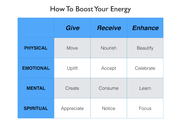 How to boost energy.001.jpeg