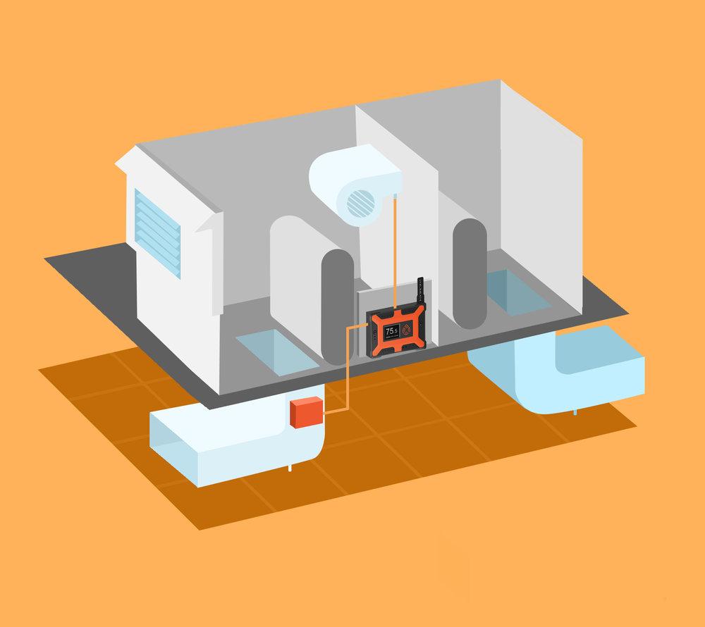Rooftop Unit Illustration   Illustration of a smart HVAC solution installed inside a Rooftop Unit (RTU). Made for 75F. 2016