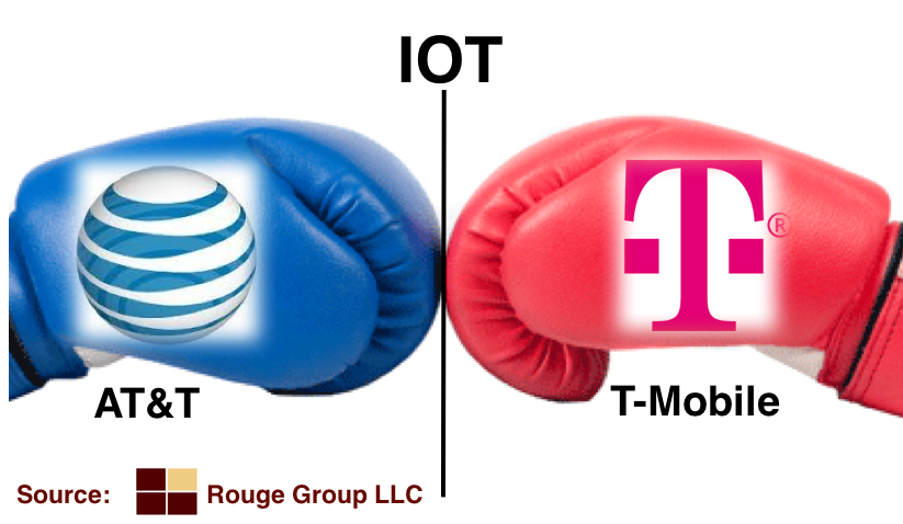 RougeGroup-ATT-and-T-Mobile-IOT.png