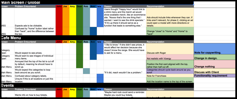 Organization of User Testing Notes and Key Insights & Recommendations