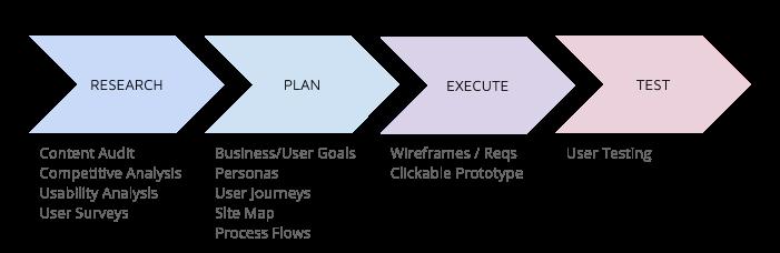 AD Process (1).png