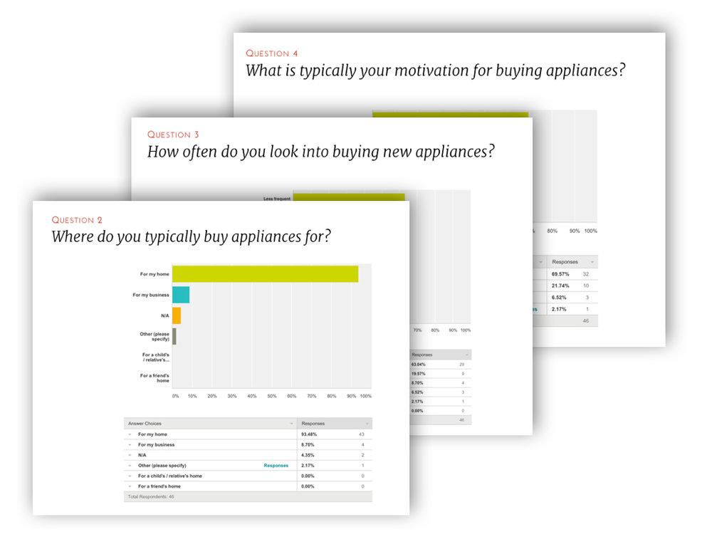 User Survey Raw Results