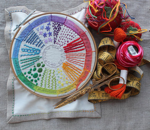 Embroidery Kits And Patterns The Hoop Needle