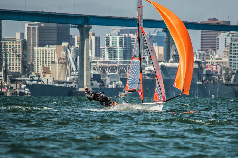 Jacob and Evan competing at the 2015 Midwinters in Coronado, California