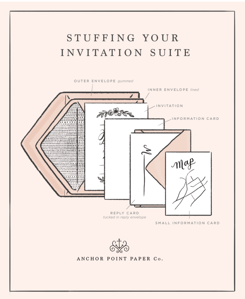 Superb Stuffing Your Invitation Suite   Anchor Point Paper Co