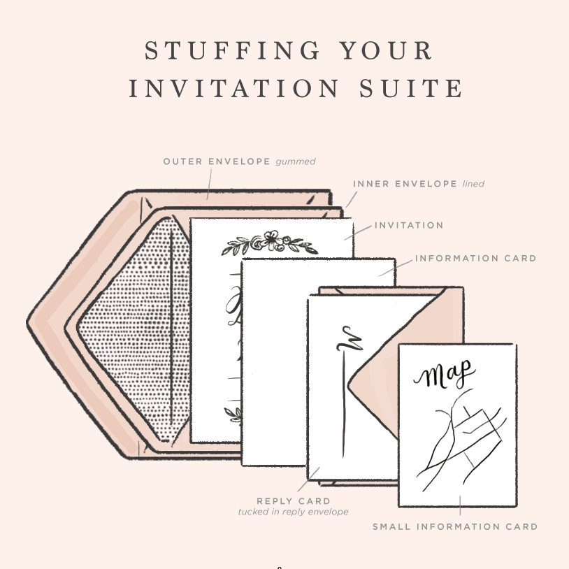 Good Stuffing Your Invitation Suite