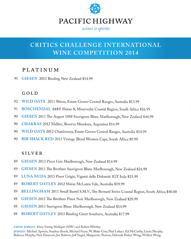 Critics Challenge Pacific Highway 2014