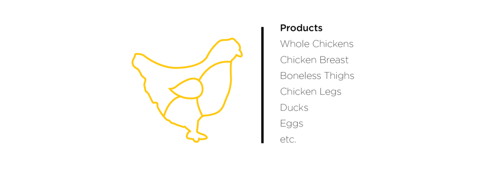 PoultryProducts.png