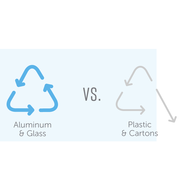 Aluminum recycled more efficiently