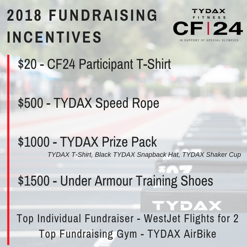 2018 Fundraising Incentives Graphic.png