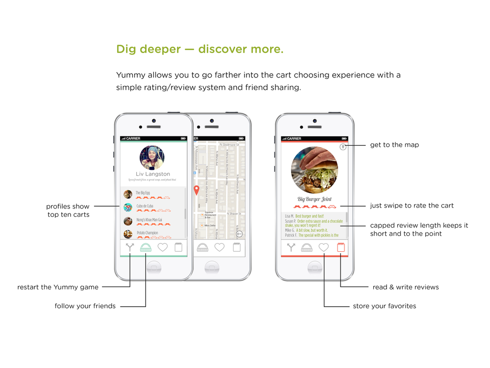 Yummy App FOR WEBSITE4.png
