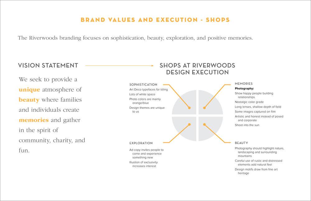 Riverwoods-Branding-Values7.jpg