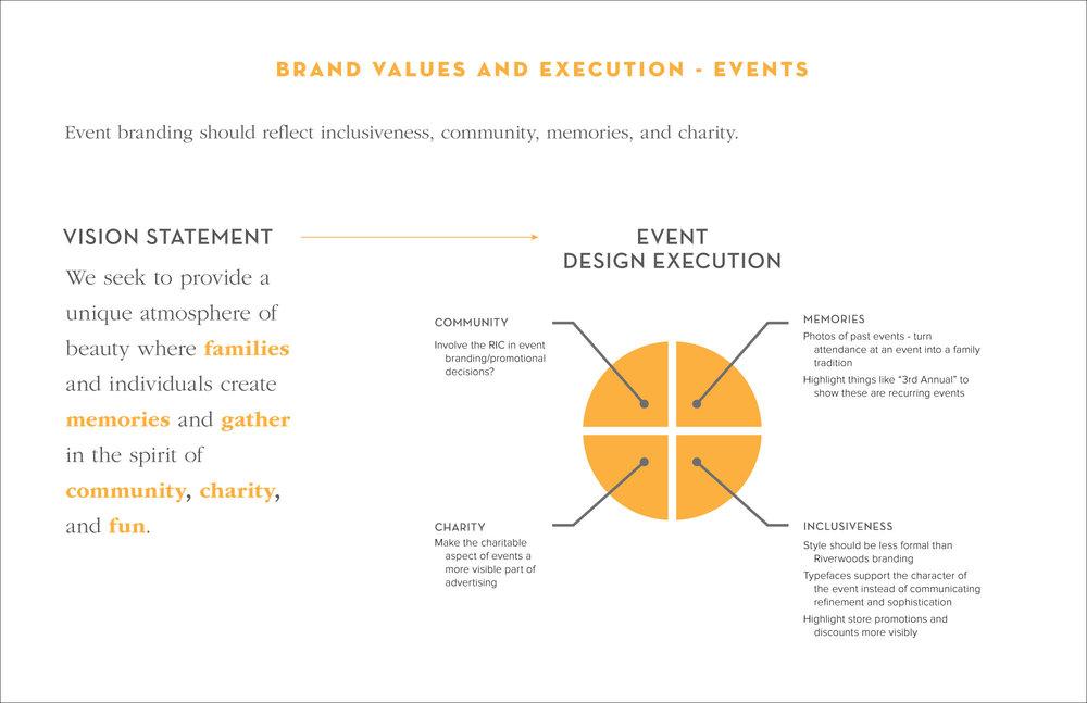 Riverwoods-Branding-Values8.jpg