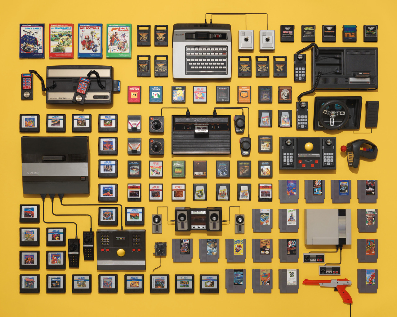 thingsorganizedneatly :     Classic Videogame Systems by  Jim Golden      History.