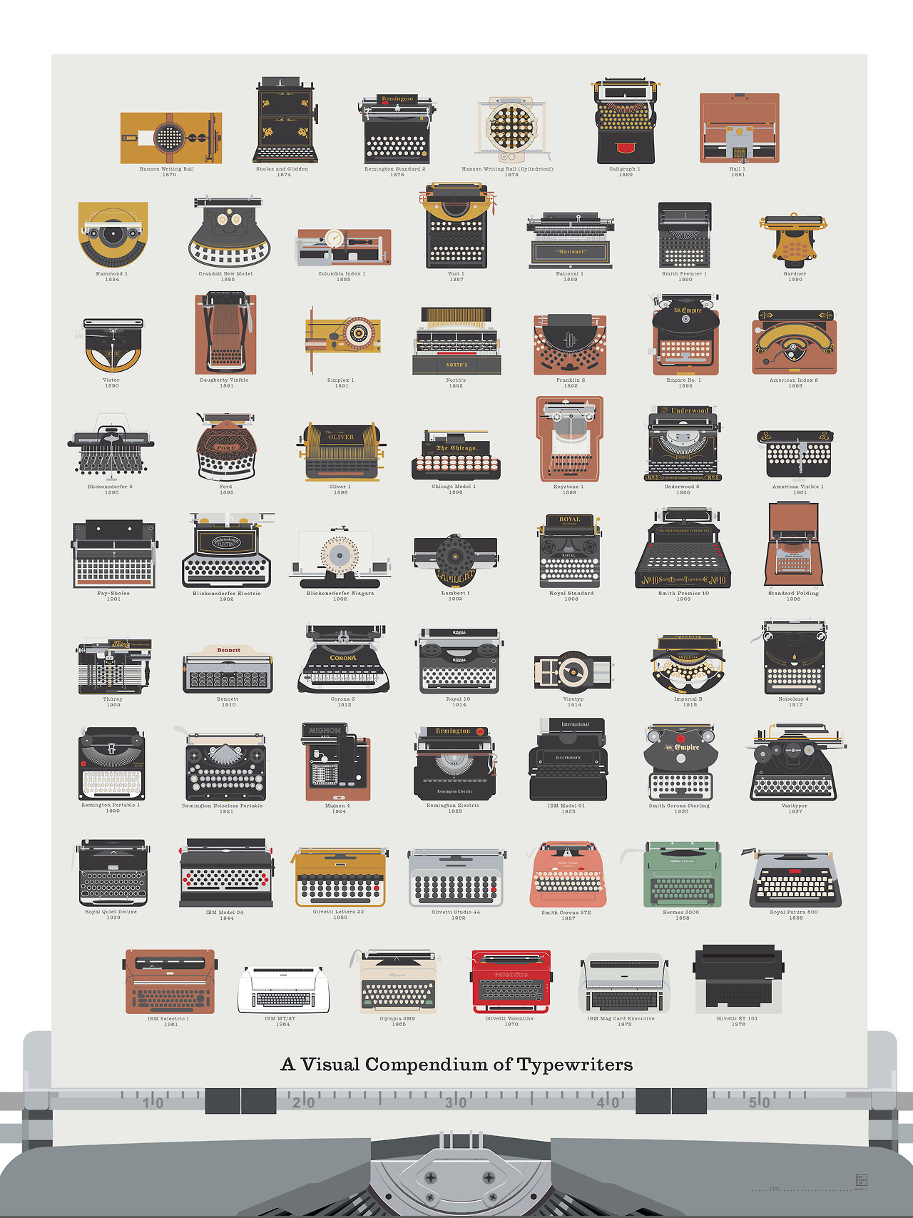 popchartlab: For the writers and romantics, here's a Visual Compendium of Typewriters, a throwback to the original word processor. 20% off for 24 hours only! Extraordinary Machines