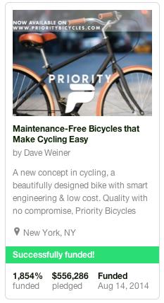 Priority Bicycles Kickstarter