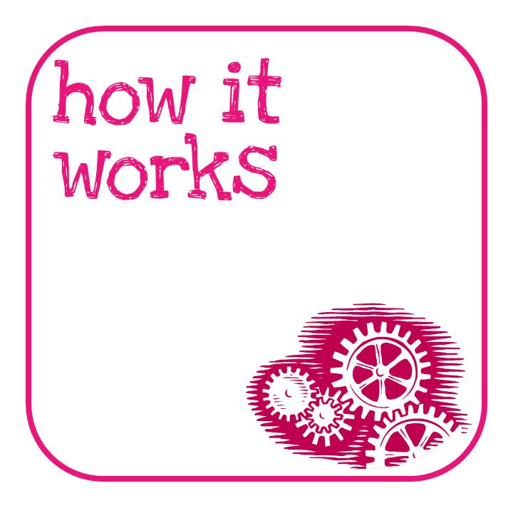 cs page icon - how it works 2014.jpg
