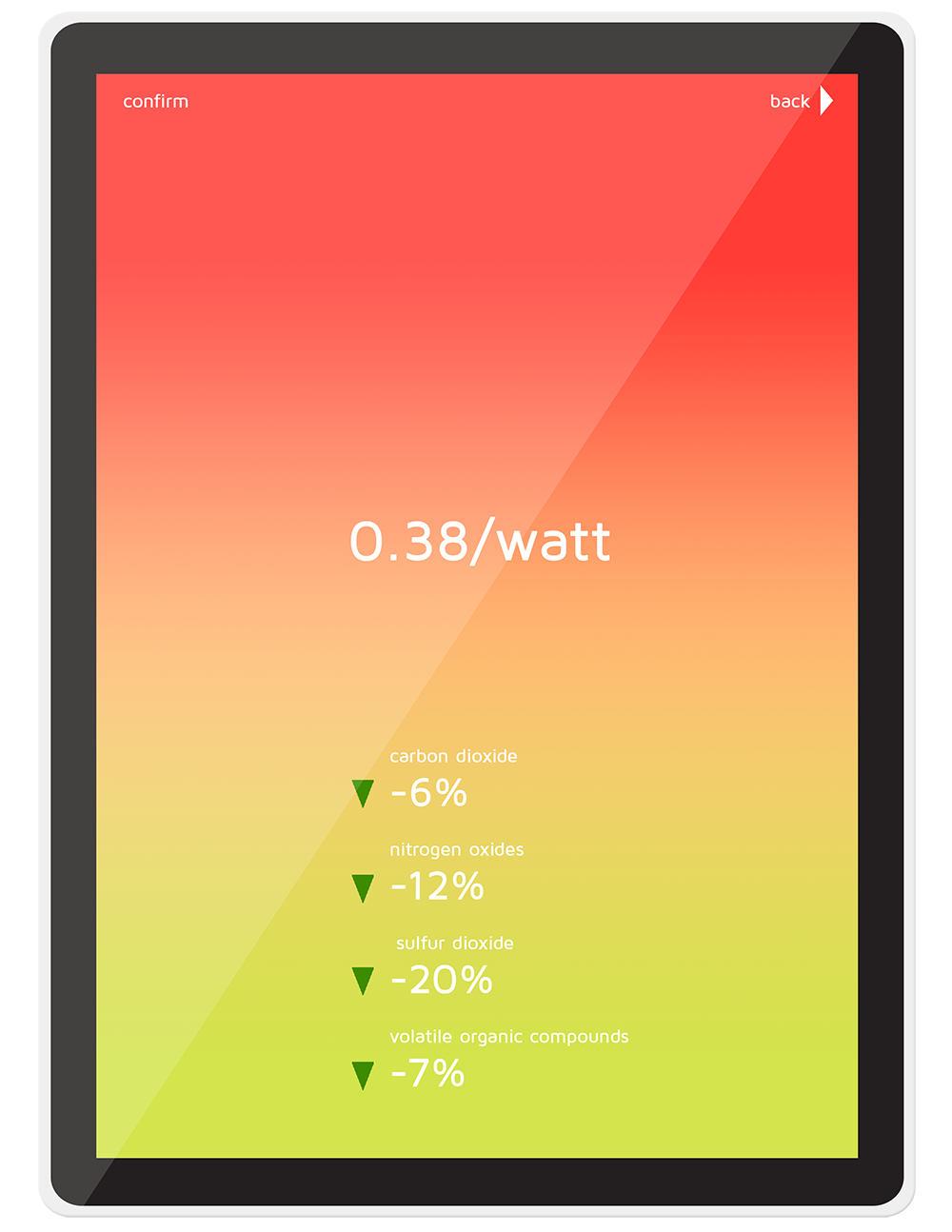 device interface energy low price copy.png
