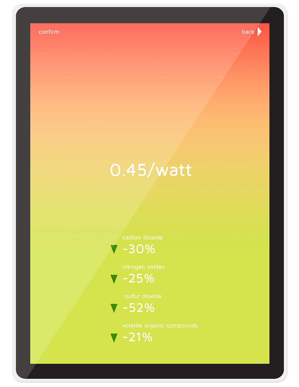device interface energy high price copy.png