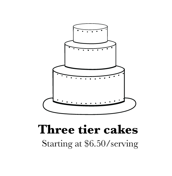 cakes_sizes_Feb25-09.png