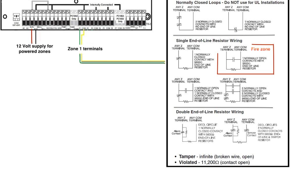dsc resourcing super security tech rh supersecuritytech com Car Alarm Wiring Diagram Car Alarm Wiring Diagram