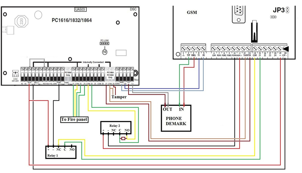 Wiring Diagram For Dsc Alarm Panel : Pc wiring diagram images