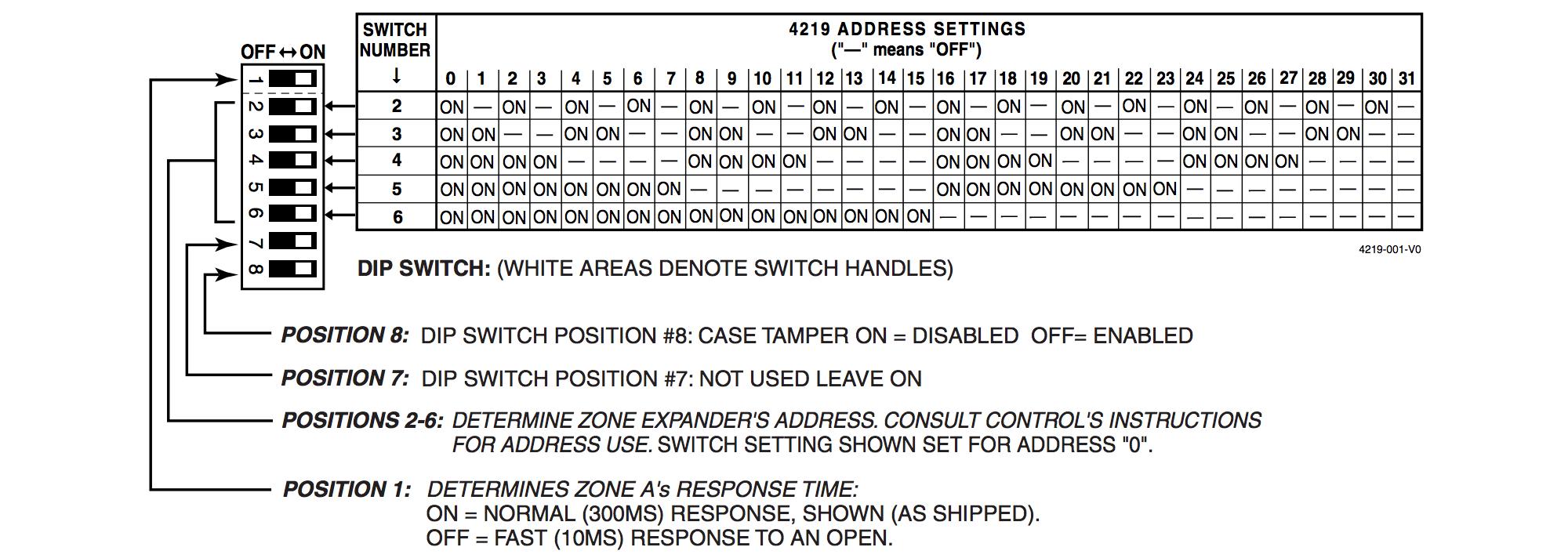 Ademco Vista 15p  20p  U2014 Super Security Tech