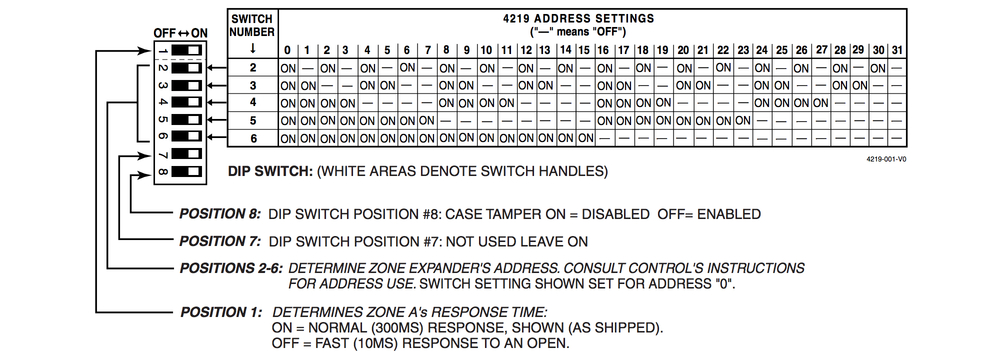 Expander?format=2500w ademco vista 15p 20p super security tech radionics 4112 wiring diagram at eliteediting.co