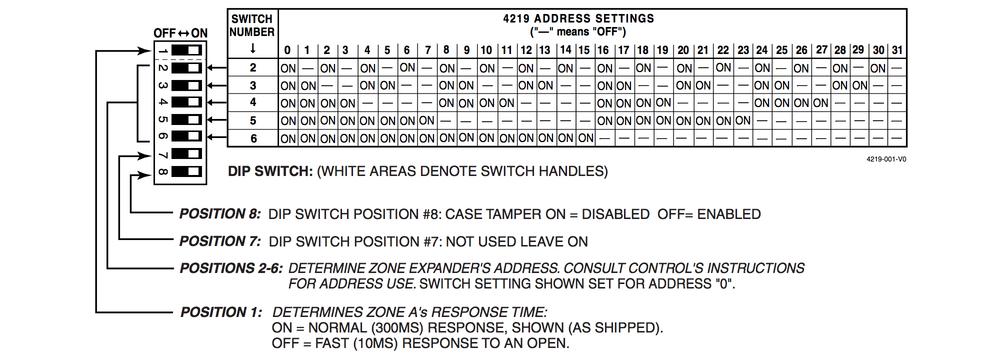 Expander?format=2500w ademco vista 15p 20p super security tech radionics 4112 wiring diagram at eliteediting.co