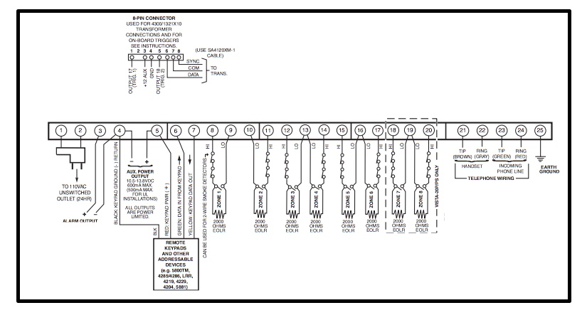 ?format=2500w ademco vista 15p 20p super security tech radionics 4112 wiring diagram at fashall.co