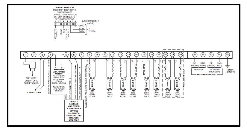 ?format=2500w ademco vista 15p 20p super security tech radionics 4112 wiring diagram at eliteediting.co