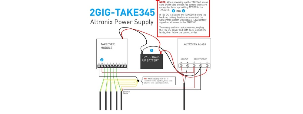 2 gig super security tech rh supersecuritytech com Home Security Camera Systems Schematics Car Alarm Wiring Diagram
