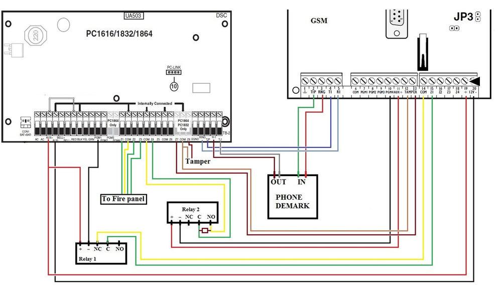 dsc ulc super security tech rh supersecuritytech com pc1616/pc1832/pc1864 wiring diagram