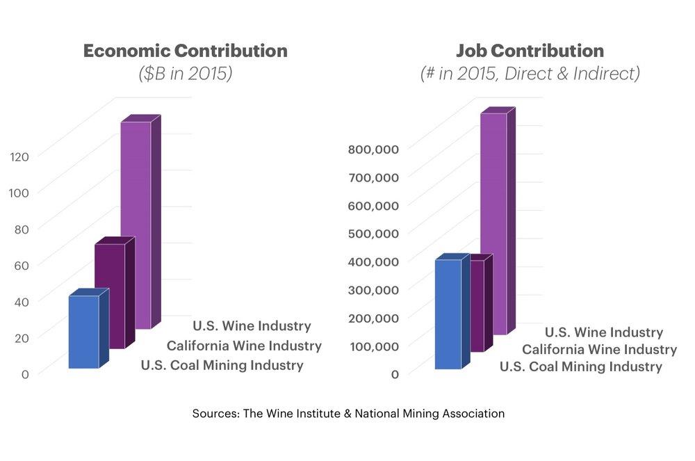 Wine v Coal.jpg