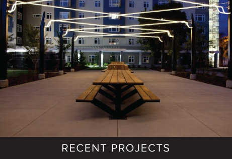 RecentProjects