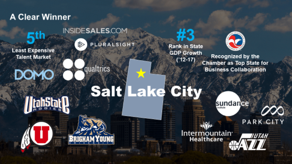 Choosing the underdog: Salt Lake City, the 'Silicon Slopes'