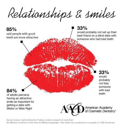 AACD Smiles