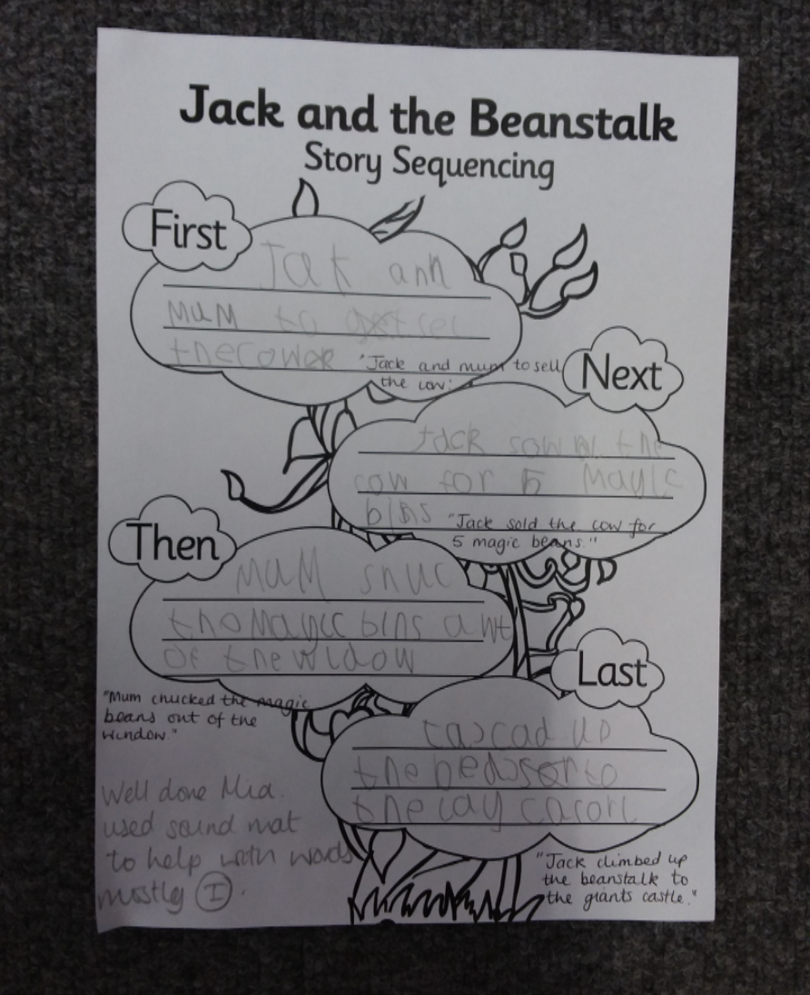 Mia came to read me her wonderful writing about Jack and the Beanstalk. Miss Stallworthy and I were really impressed with her use of phonics to spell new words. Well done Mia.  -