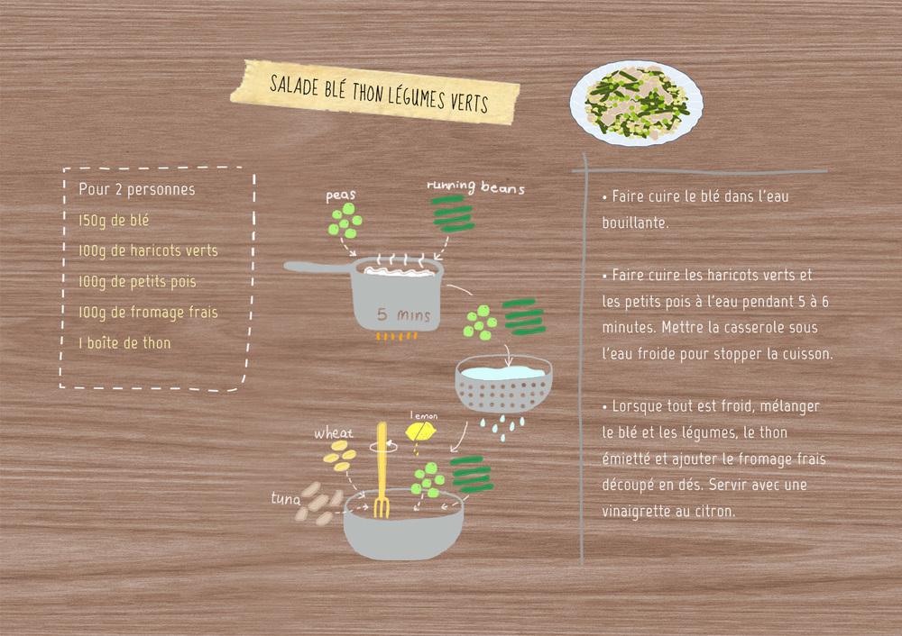 salade ble thon legumes verts