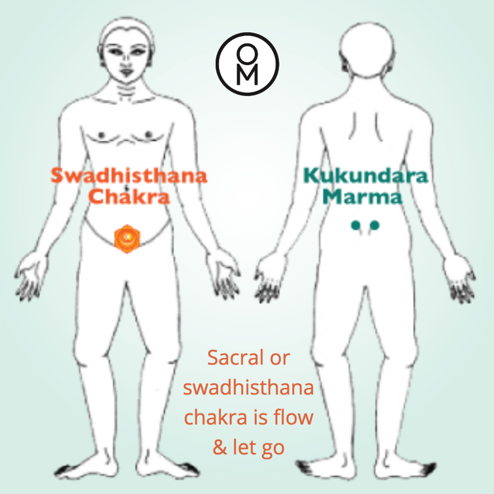 Align sacral chakra.png