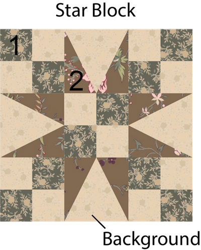 Conservatory Quilt Star Block Fabric Guide