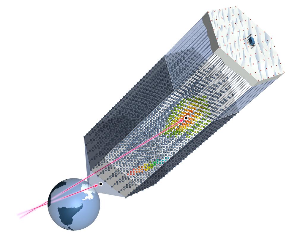 'Ice Cube' Neutrino Detector