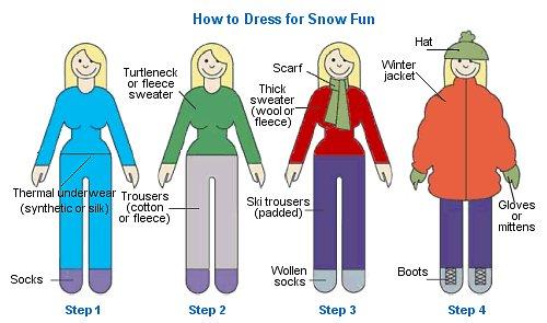 Normal people winter wear.