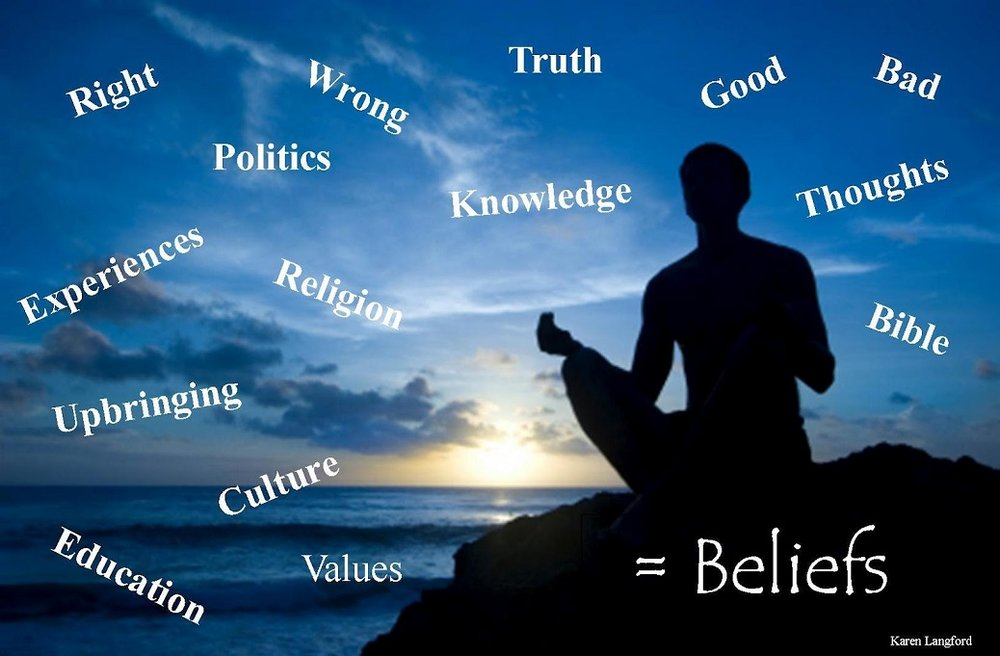 beliefs1.jpg
