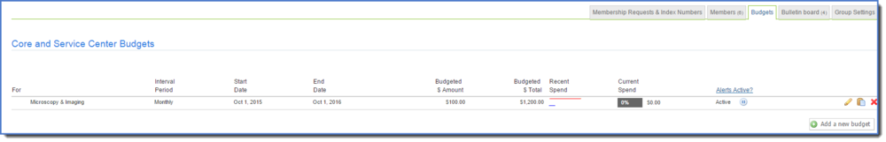 Figure 4: Saving your budget.