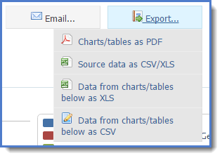 Figure 8: You may export the report to your device in many forms.