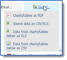 Figure 10: Export the data from a report.
