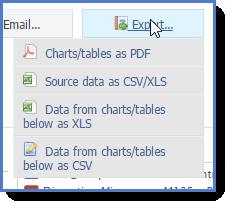 Figure 9 : Export a report.