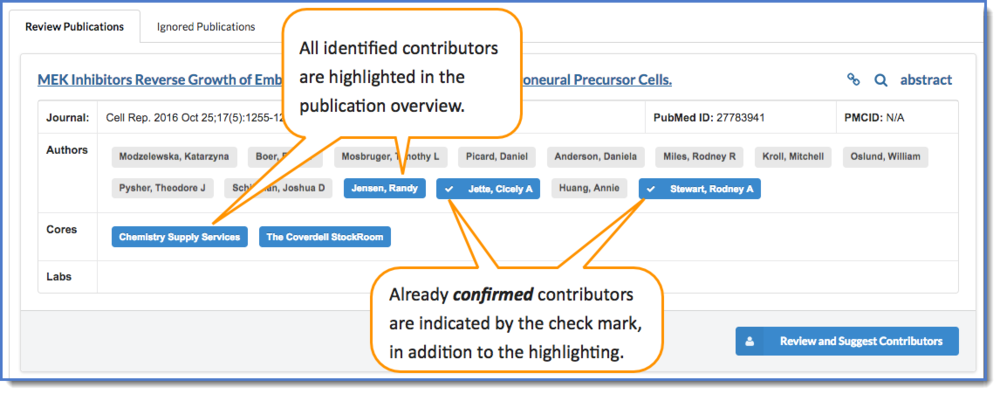Figure 3: Contributions will now be visible in the overview information for the publication.